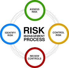 Info Pelatihan Fixed Income Operational Risk Management